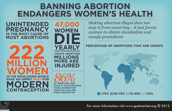 Infographic-740-BanningAbortion